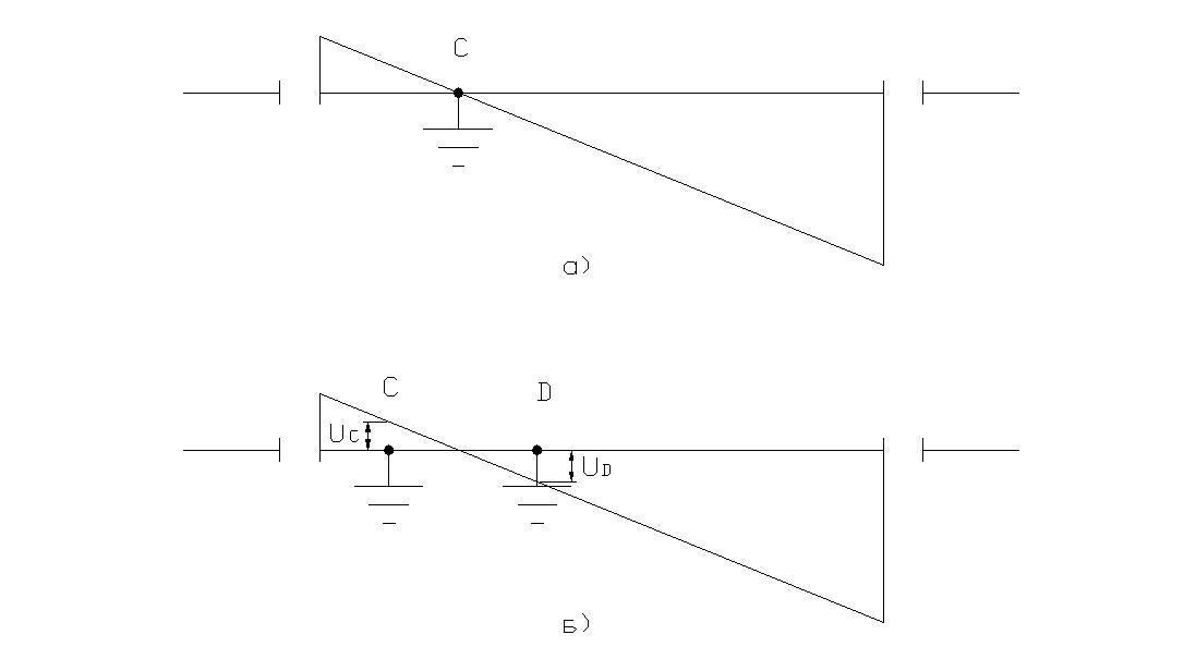 Diagramma raspredeleniya elektromagnitnoi sostavlyayuschei navedennogo napryajeniya na otklyuchennoi VL2