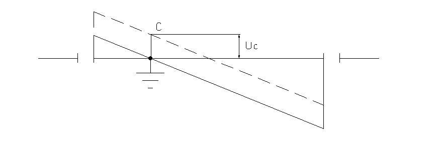Diagramma raspredeleniya elektromagnitnoi sostavlyayuschei navedennogo napryajeniya na otklyuchennoi VL3