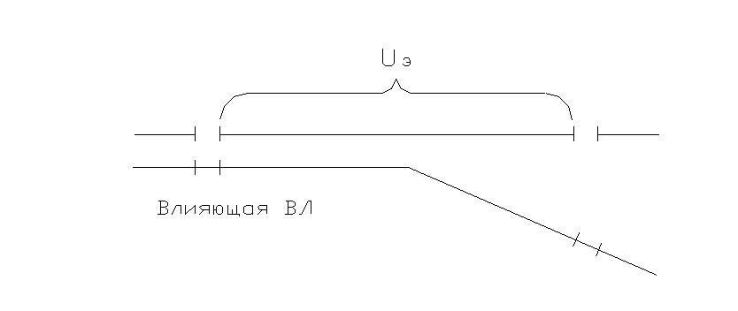 Diagramma raspredeleniya elektrostaticheskoi