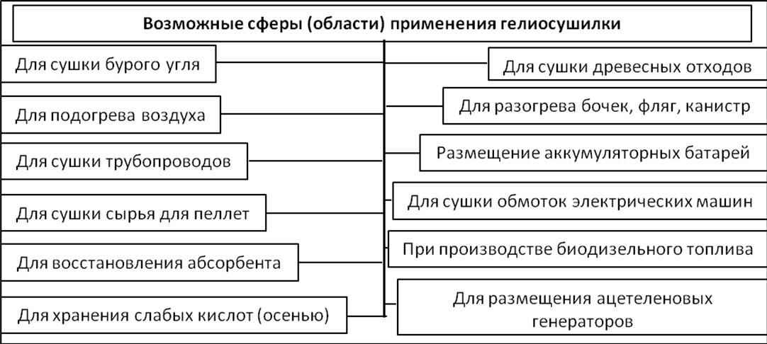 комплекса (ТЭК) (рис. 3).