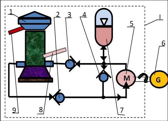 Схема электростанции 7